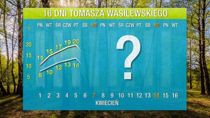 Prognoza pogody na 16 dni: <br />ochłodzenie i szybki powrót ciepła