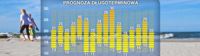 Pogoda na 16 dni: nawet 30 st. C w majówkę